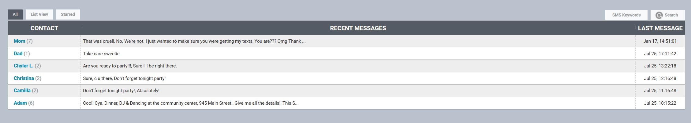 SMS Überwachung