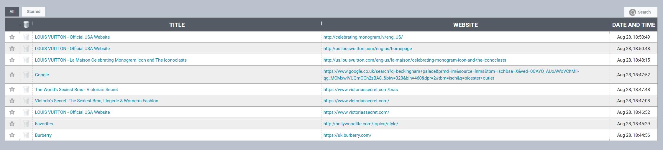 Web Aktivitäten